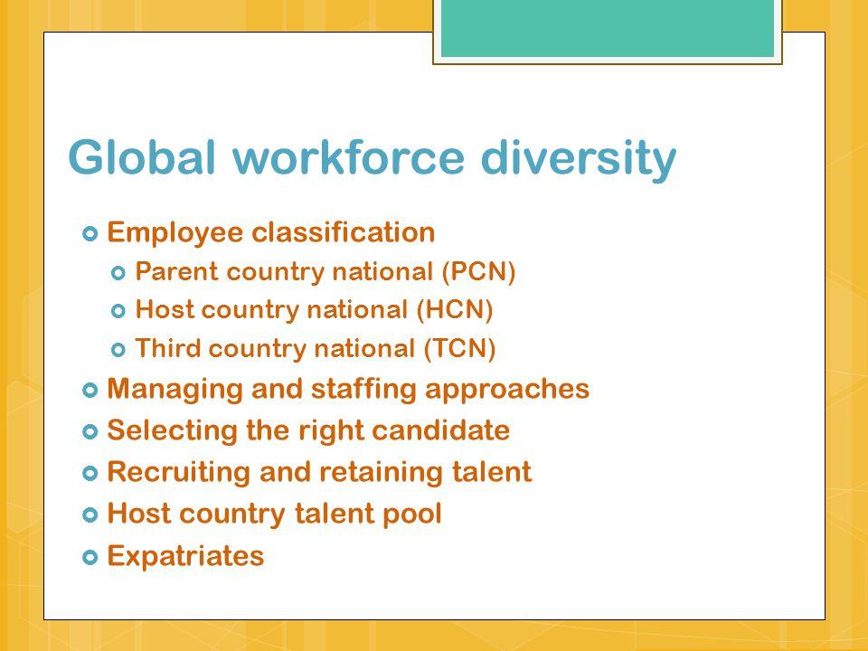 Global workforce diversity