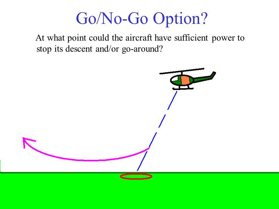 Go/No-Go Option.