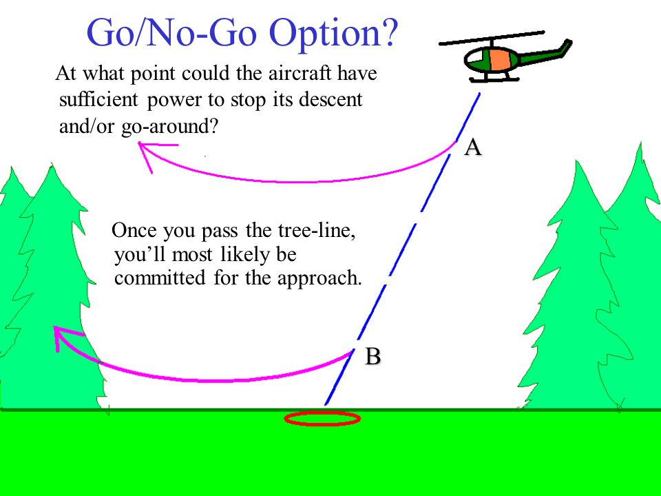 Go/No-Go Option At what point could the aircraft have sufficient power to stop its descent and/or go-around