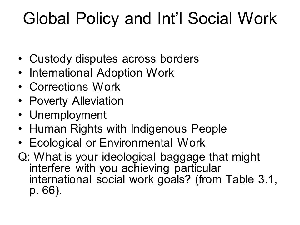 Global Policy and Int'l Social Work