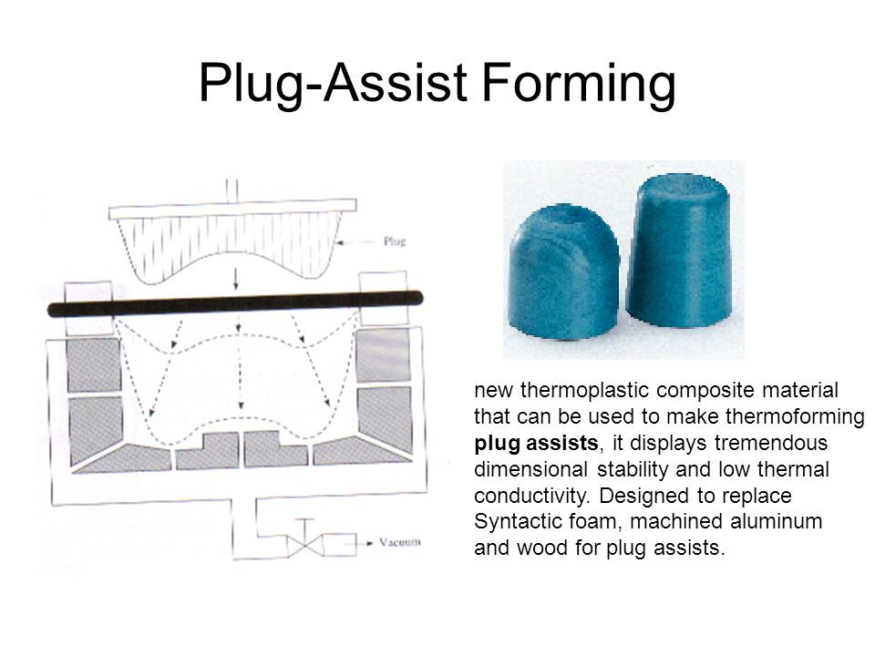 Plug-Assist Forming new thermoplastic composite material