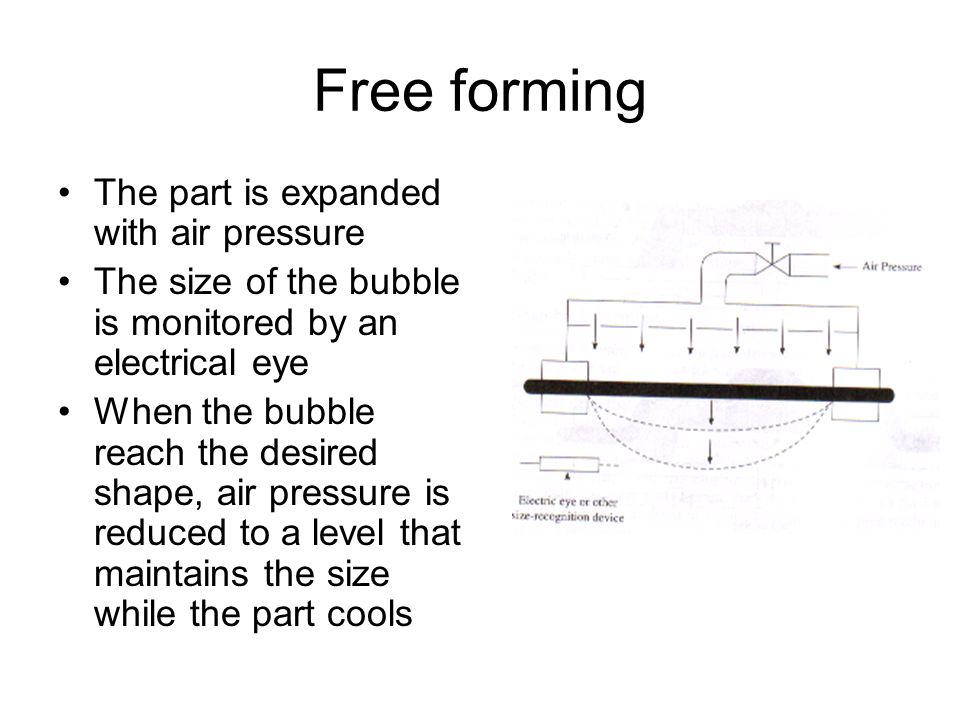 Free forming The part is expanded with air pressure