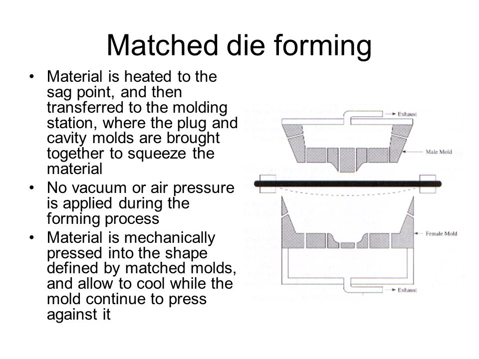 Matched die forming
