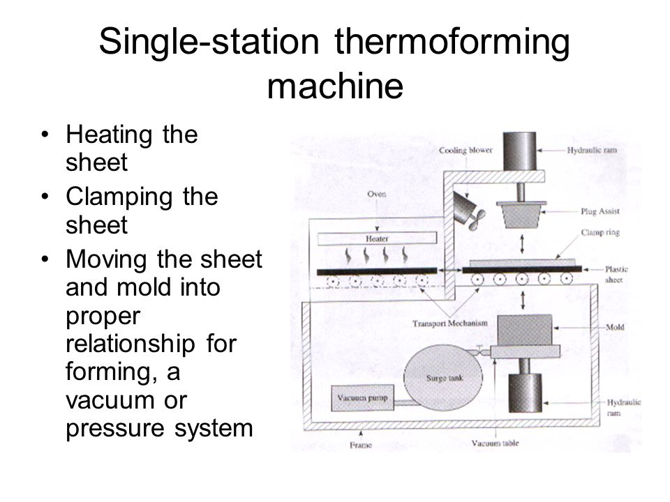 Single-station thermoforming machine