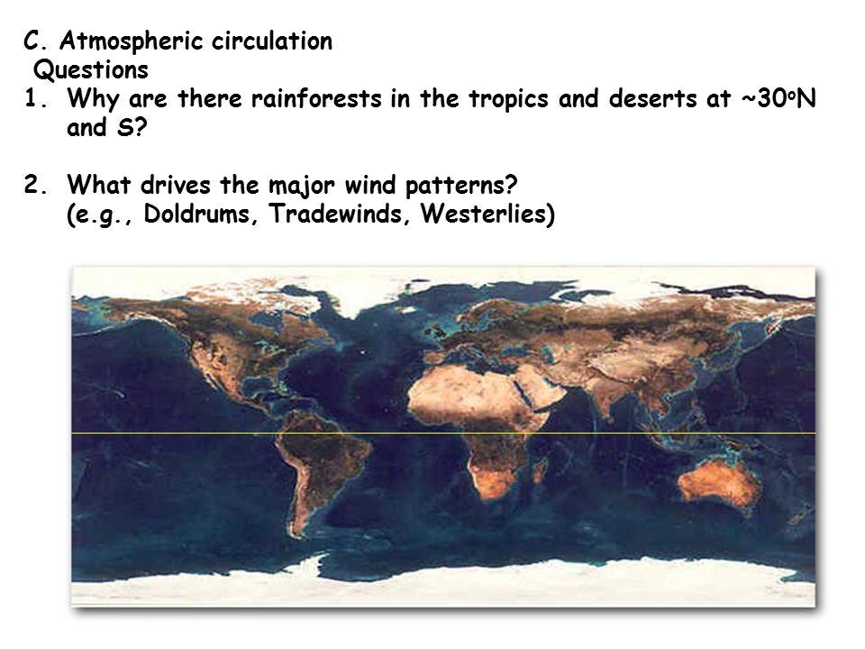 C. Atmospheric circulation Questions