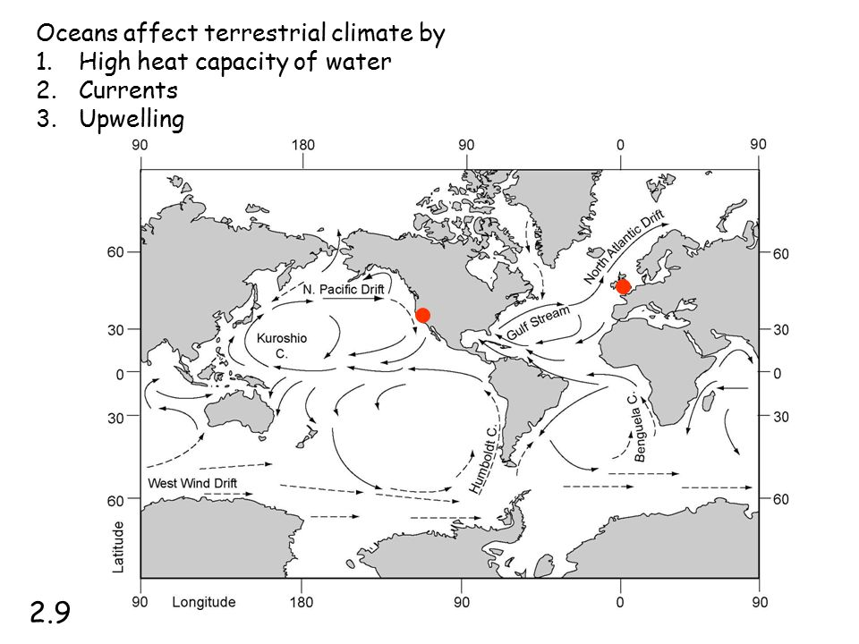 2.9 Oceans affect terrestrial climate by High heat capacity of water