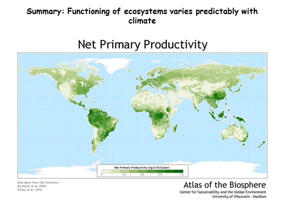 Summary: Functioning of ecosystems varies predictably with climate