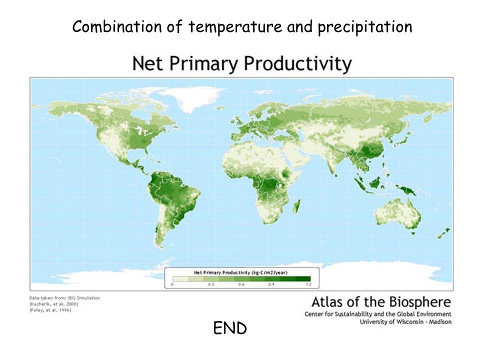 Combination of temperature and precipitation