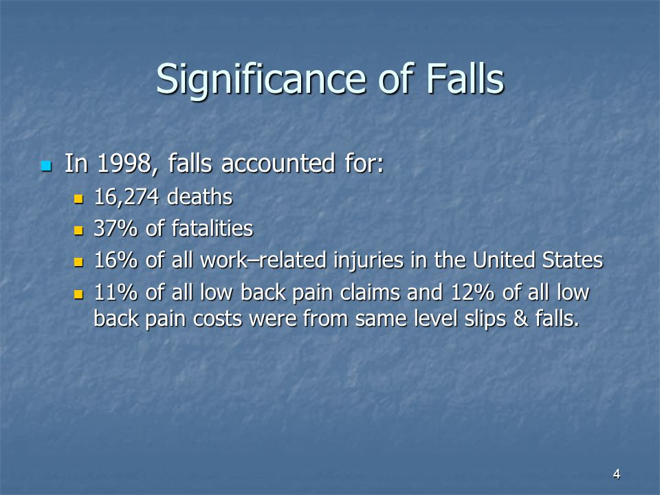 Significance of Falls In 1998, falls accounted for: 16,274 deaths