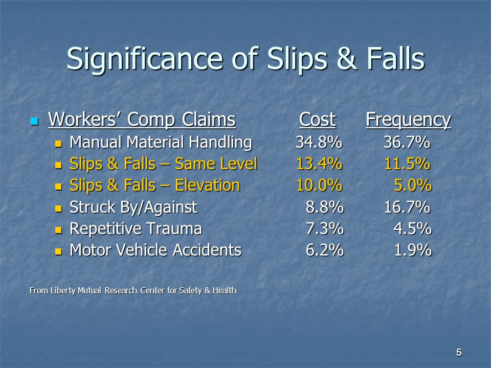 Significance of Slips & Falls