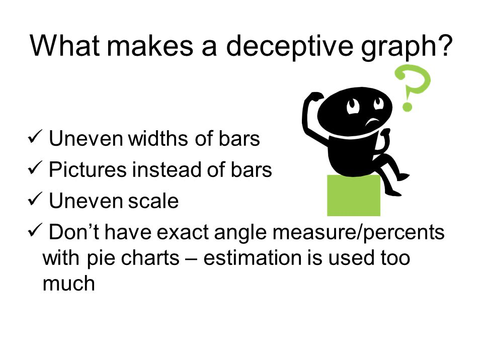 What makes a deceptive graph