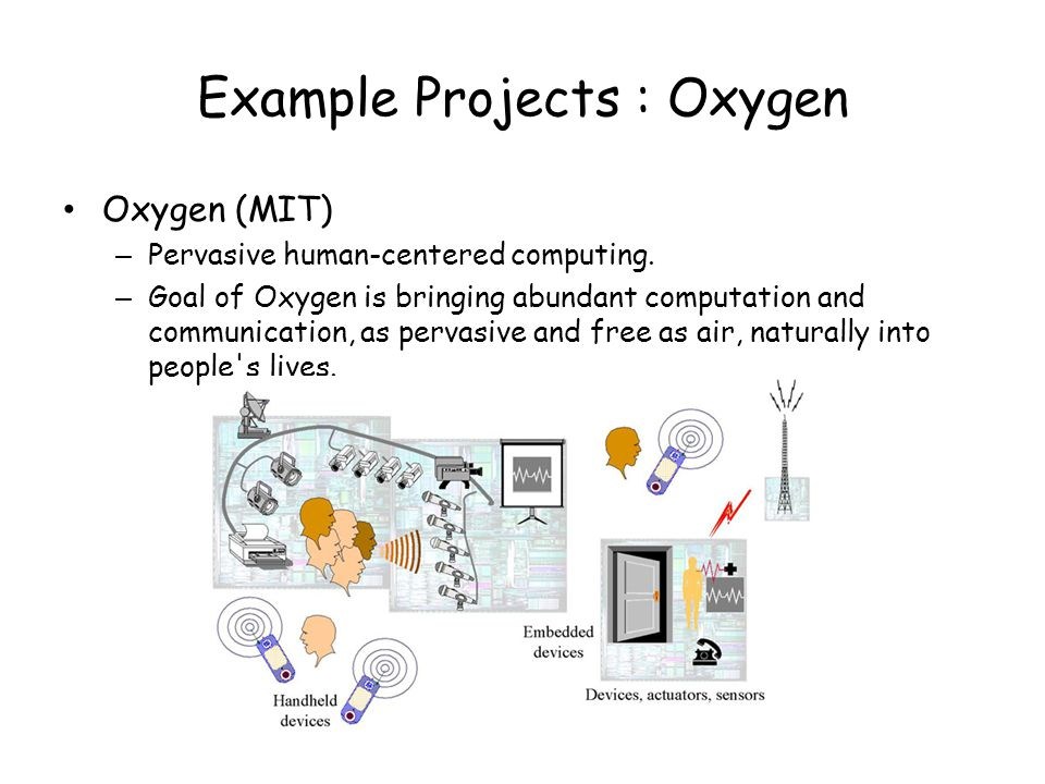 Example Projects : Oxygen