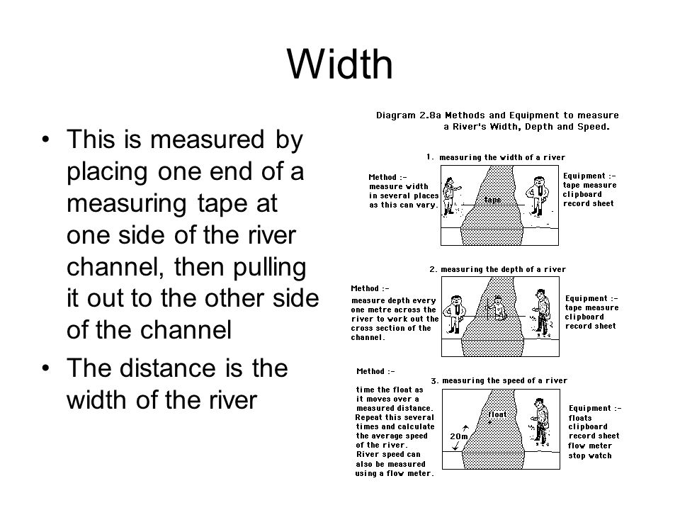 Width This is measured by placing one end of a measuring tape at one side of the river channel, then pulling it out to the other side of the channel.