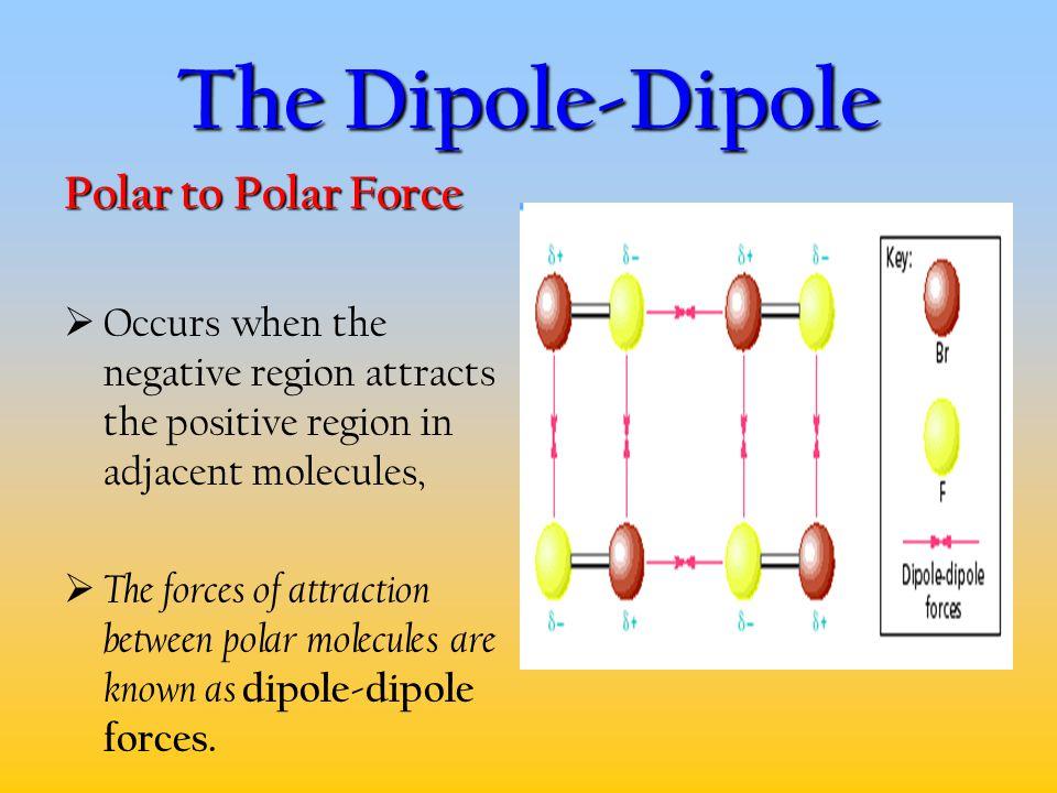 The Dipole-Dipole Polar to Polar Force