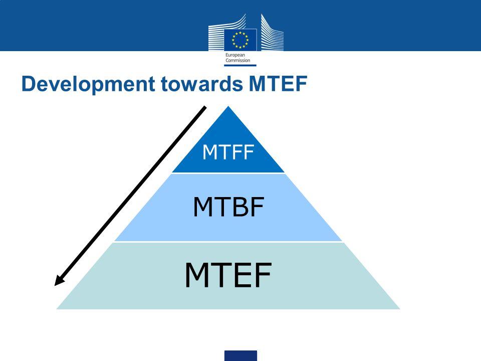 Development towards MTEF