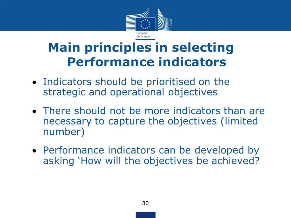 Main principles in selecting Performance indicators