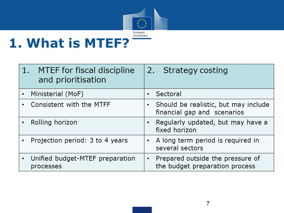 1. What is MTEF 1. MTEF for fiscal discipline and prioritisation