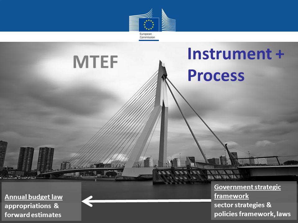 MTEF Instrument + Process Government strategic framework