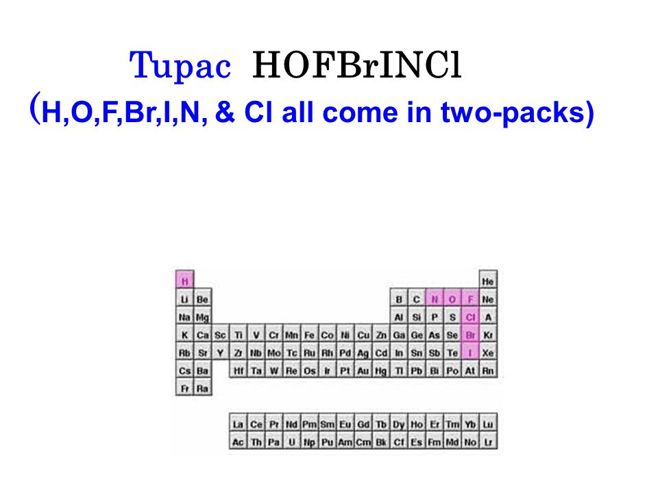 Tupac HOFBrINCl (H,O,F,Br,I,N, & Cl all come in two-packs)