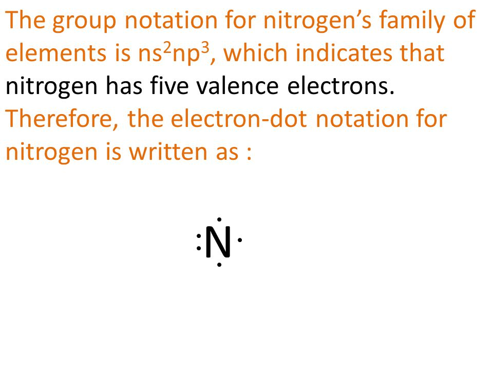 The group notation for nitrogen's family of elements is ns2np3, which indicates that nitrogen has five valence electrons. Therefore, the electron-dot notation for nitrogen is written as :