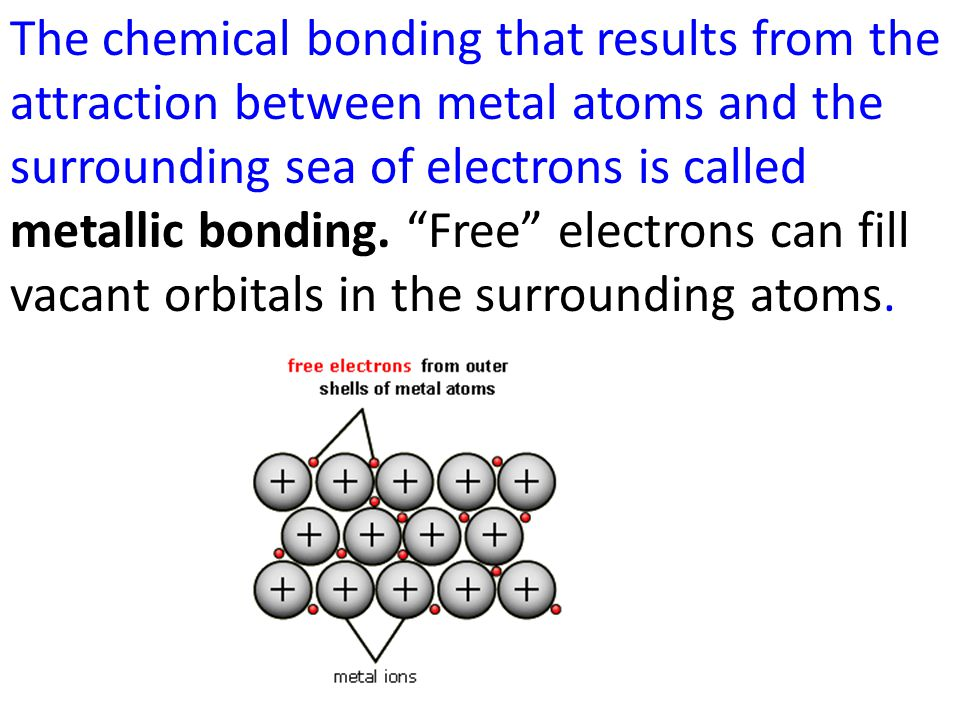 The chemical bonding that results from the attraction between metal atoms and the surrounding sea of electrons is called metallic bonding.