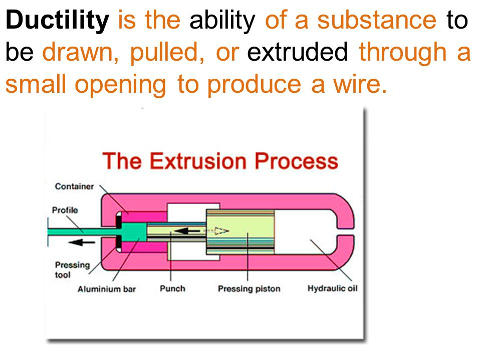 Ductility is the ability of a substance to be drawn, pulled, or extruded through a small opening to produce a wire.