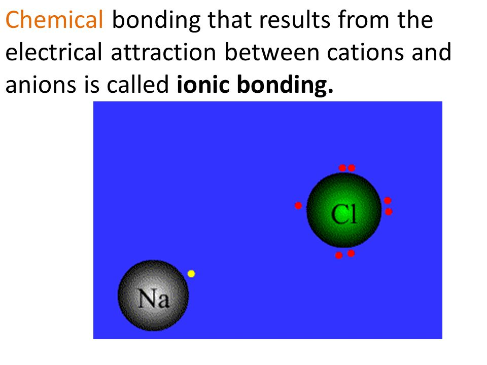 Chemical bonding that results from the electrical attraction between cations and anions is called ionic bonding.
