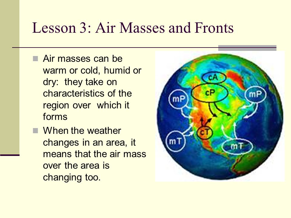 Lesson 3: Air Masses and Fronts