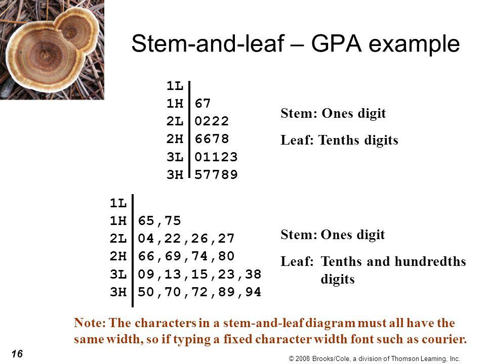 Stem-and-leaf – GPA example