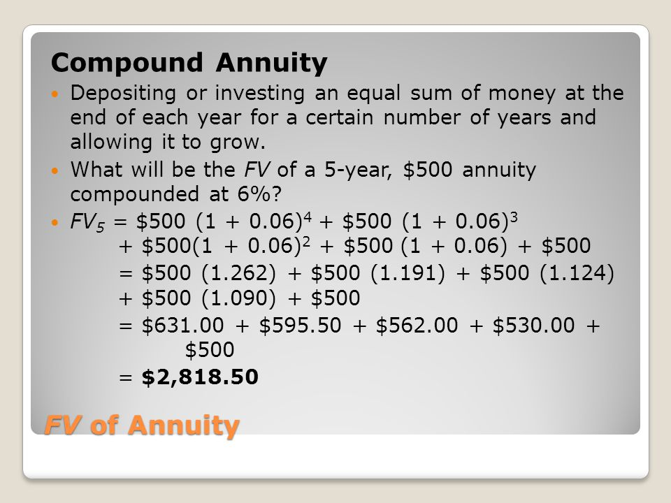 Compound Annuity FV of Annuity