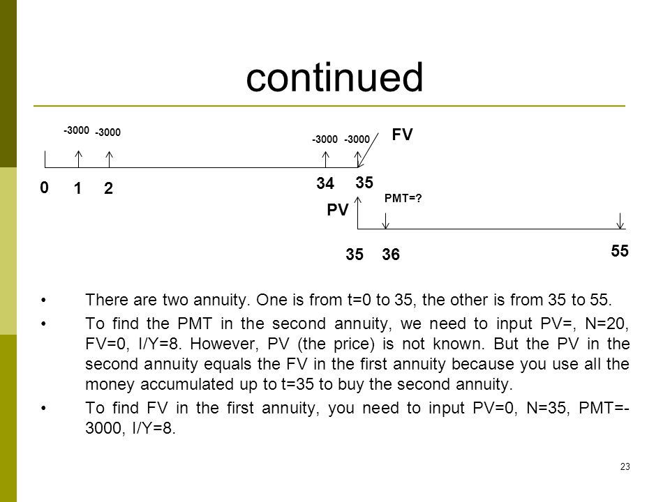 continued There are two annuity. One is from t=0 to 35, the other is from 35 to 55.