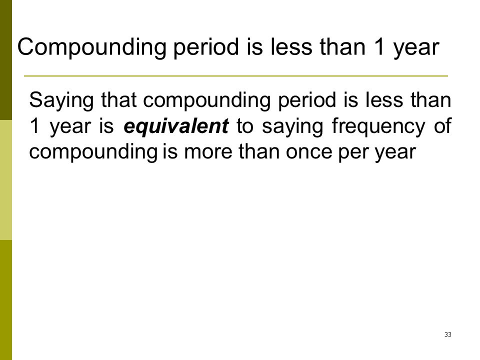 Compounding period is less than 1 year