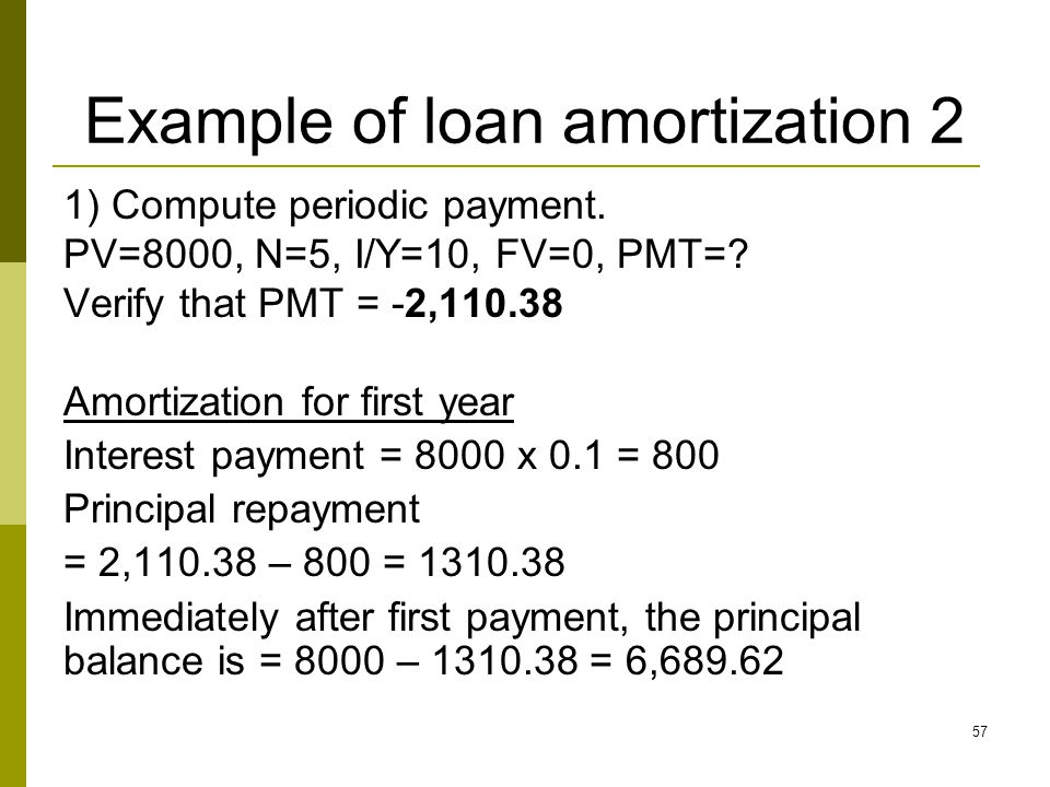 Example of loan amortization 2