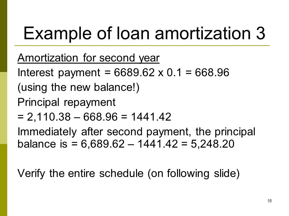 Example of loan amortization 3