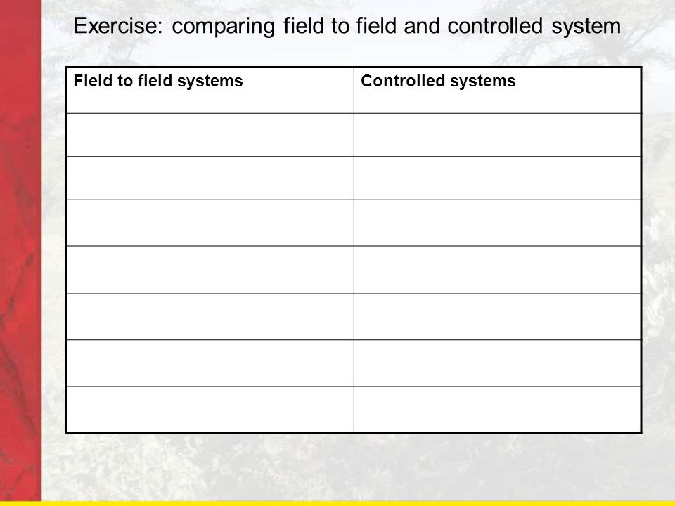 Exercise: comparing field to field and controlled system