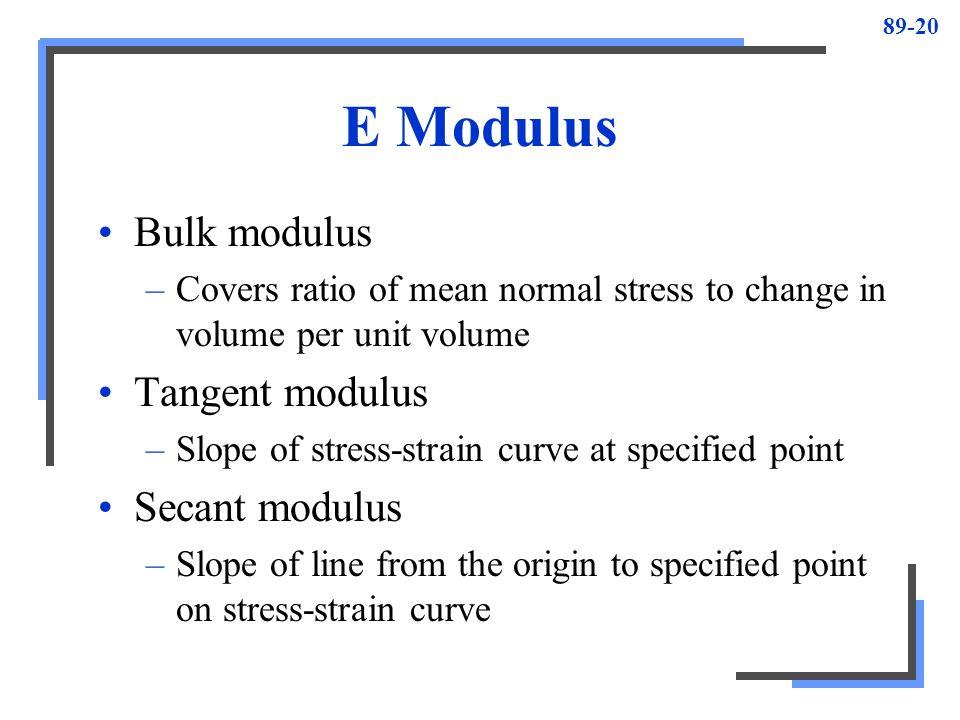E Modulus Bulk modulus Tangent modulus Secant modulus