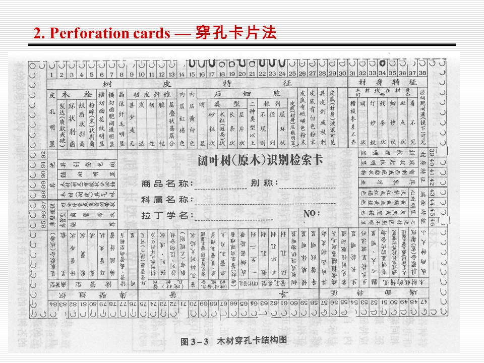 2. Perforation cards — 穿孔卡片法