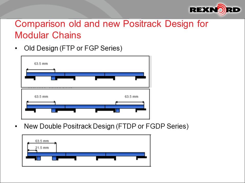 Comparison old and new Positrack Design for Modular Chains