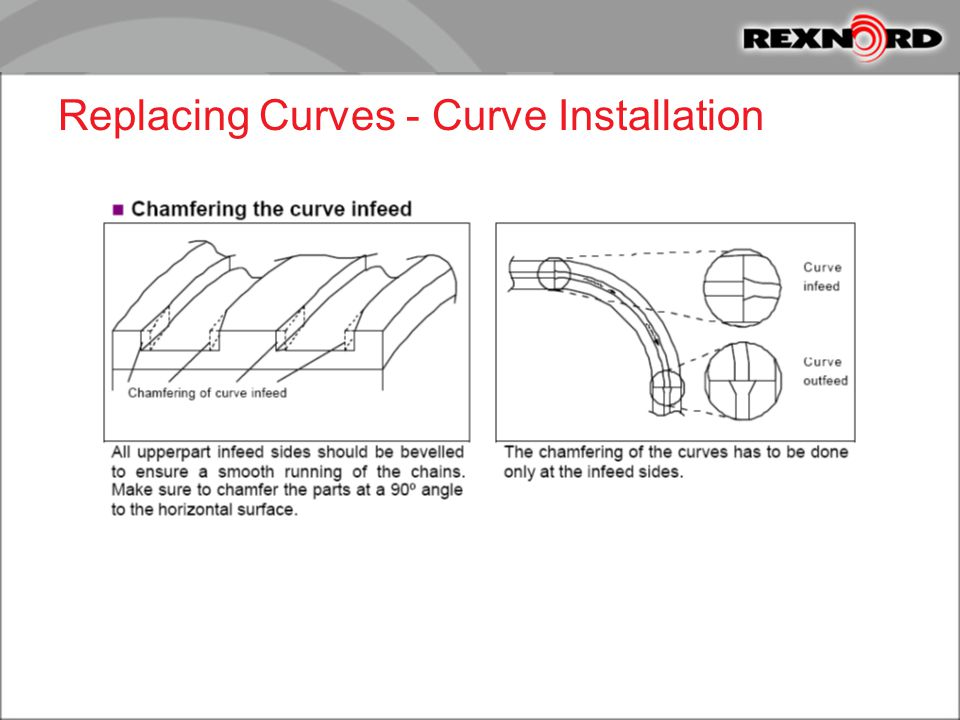 Replacing Curves - Curve Installation