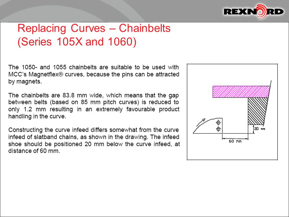 Replacing Curves – Chainbelts (Series 105X and 1060)