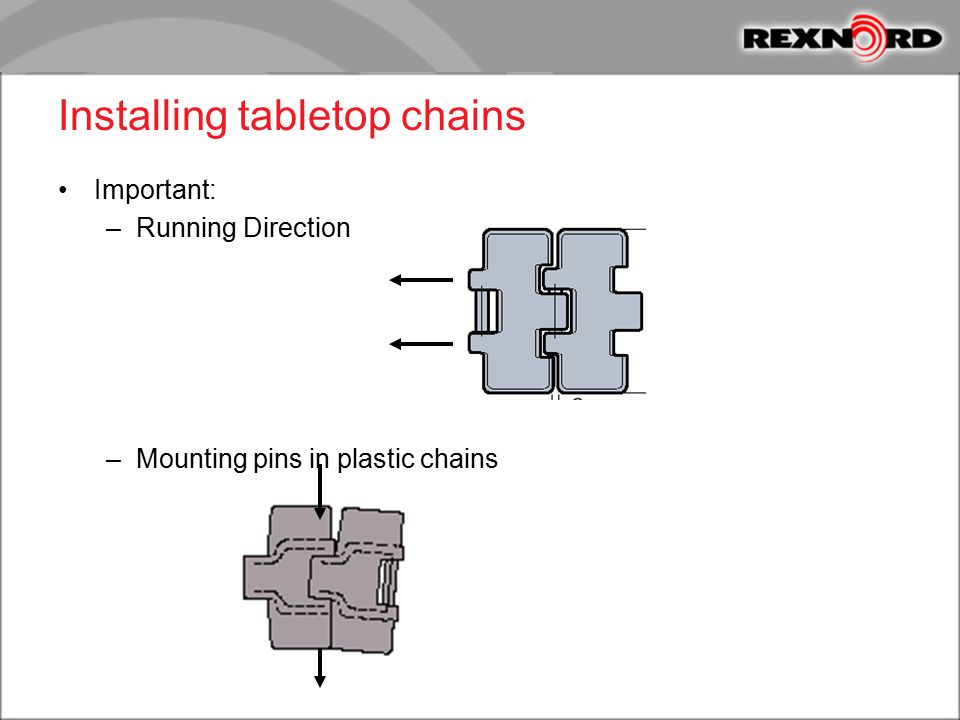 Installing tabletop chains