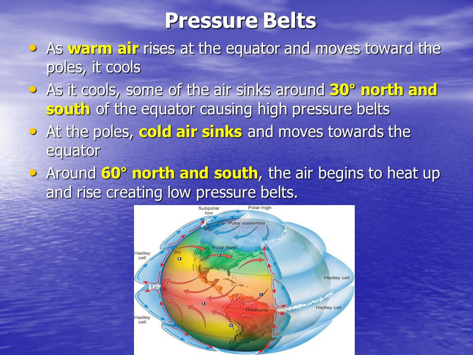 Pressure Belts As warm air rises at the equator and moves toward the poles, it cools.