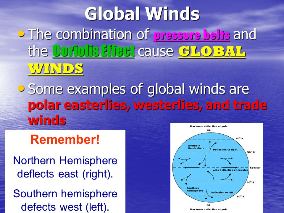 Global Winds The combination of pressure belts and the Coriolis Effect cause GLOBAL WINDS.