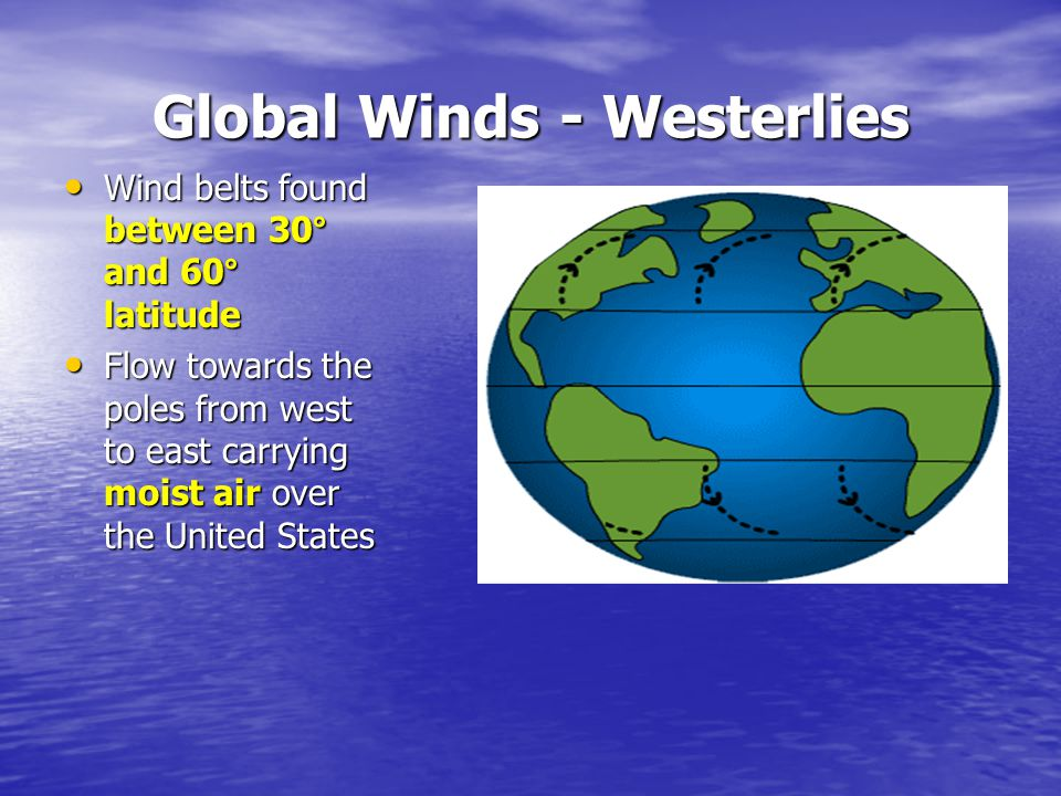 Global Winds - Westerlies