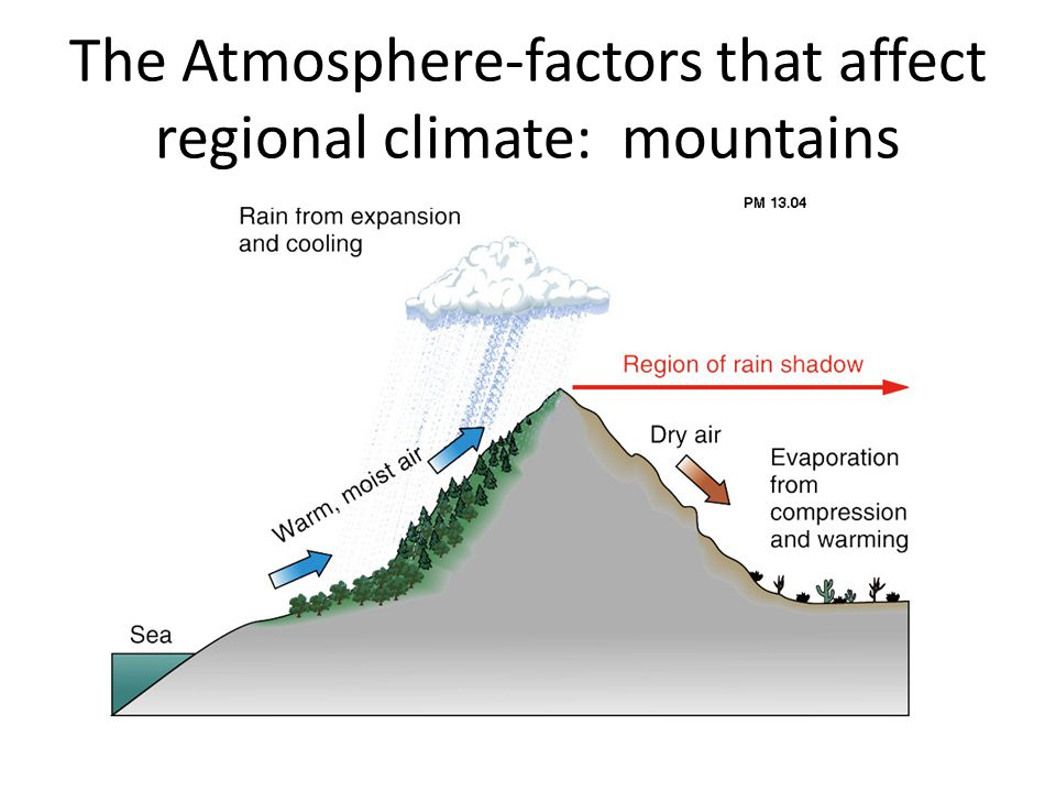 The Atmosphere-factors that affect regional climate: mountains