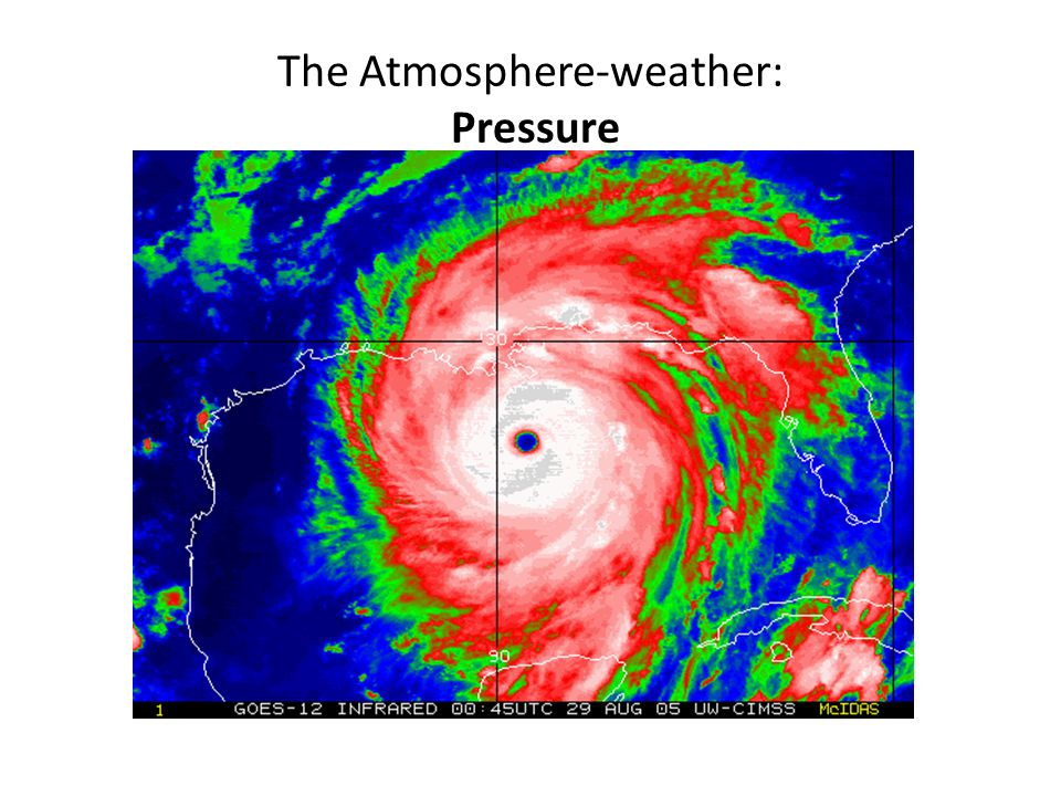 The Atmosphere-weather: Pressure
