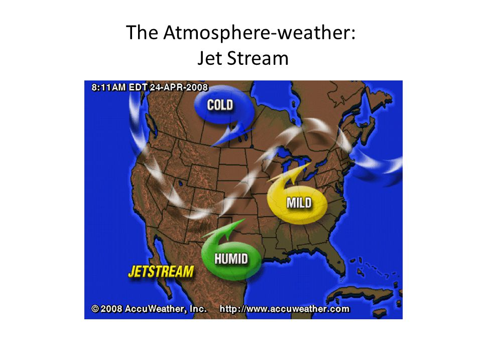 The Atmosphere-weather: Jet Stream