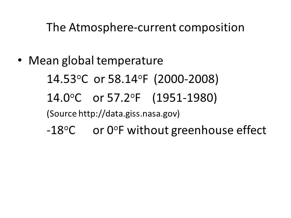 The Atmosphere-current composition