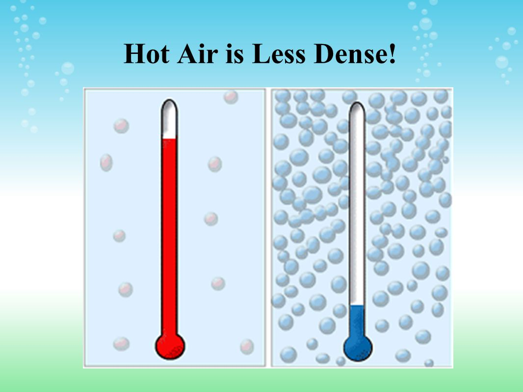 Hot Air is Less Dense!
