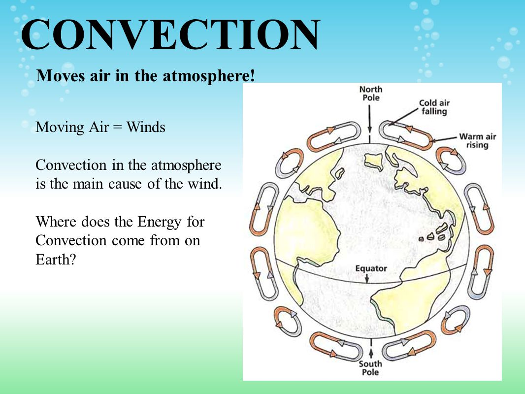 CONVECTION Moves air in the atmosphere! Moving Air = Winds
